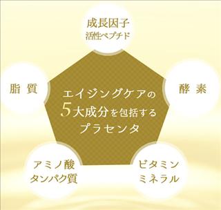 ヴァイナス,化粧品,口コミ,しみ,評判,NHK
